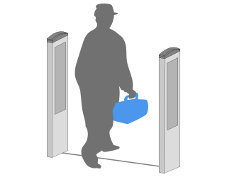 RFIDスマートゲート