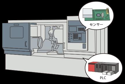 機械とセンサー